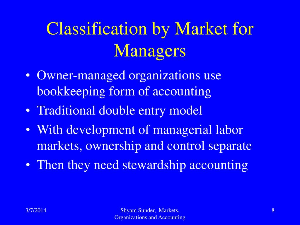 Classification by Market for Managers