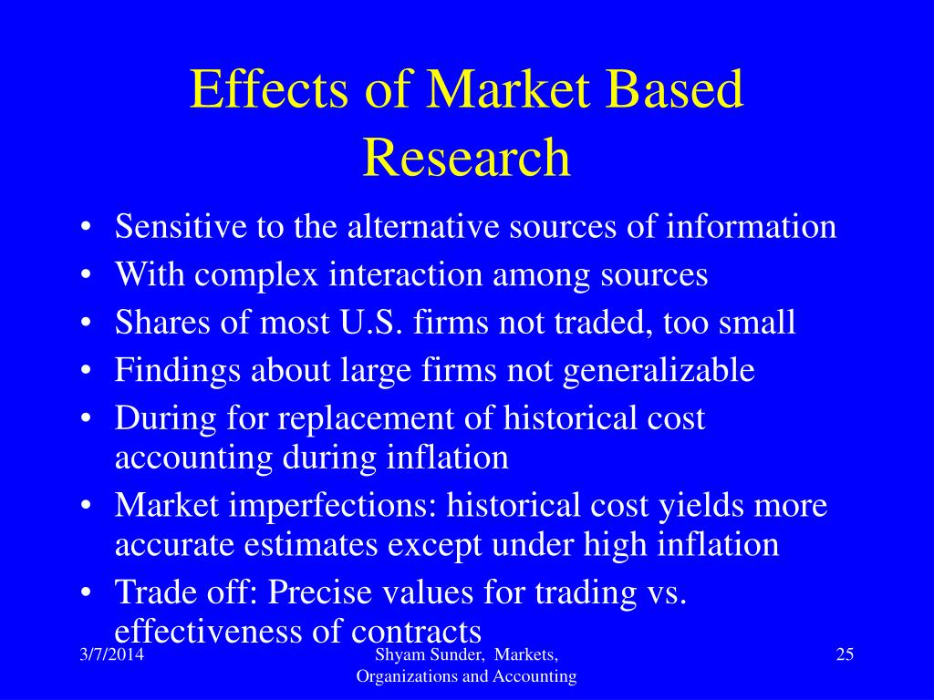 Effects of Market Based Research