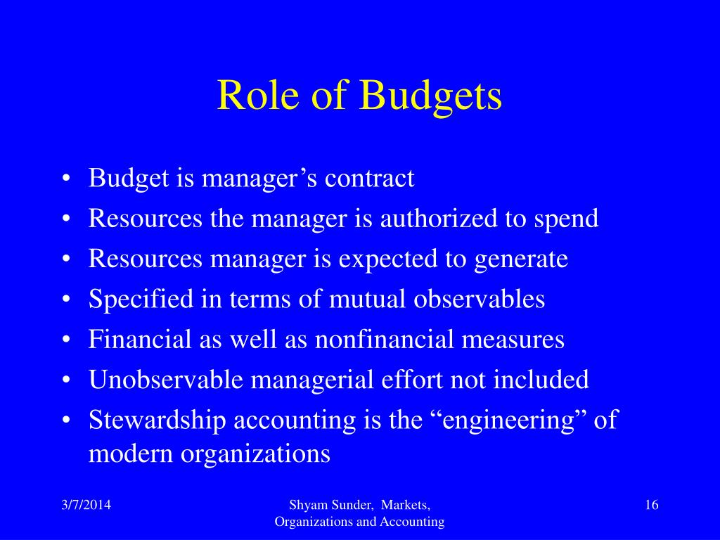 Role of Budgets