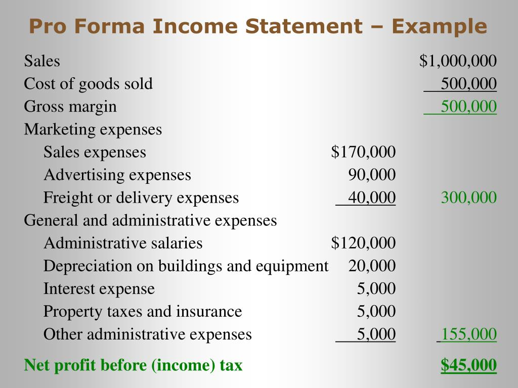 analyzing pro forma statements 4 essay Working capital simulation- managing growth debra rogers duncan fin571/ finance week 4 analyzing pro forma statements acc 561 week 1 practice quiz.