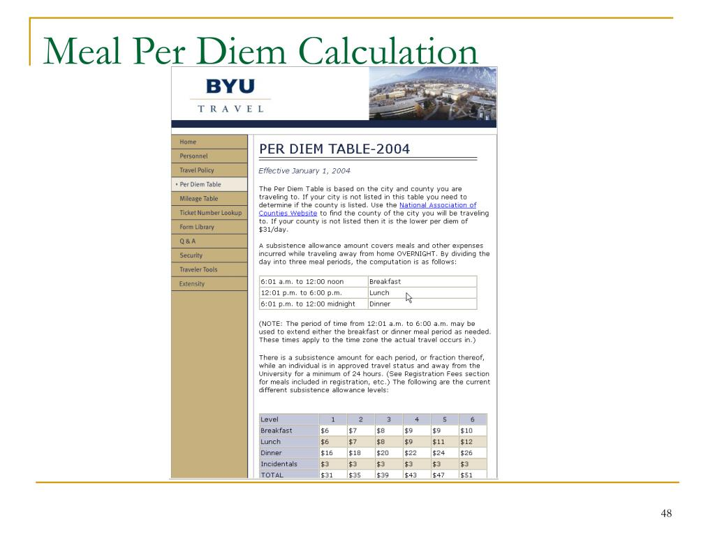 Meal Per Diem Calculation