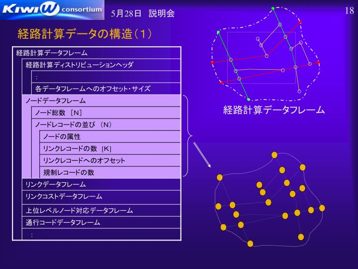 経路計算データの構造(1)