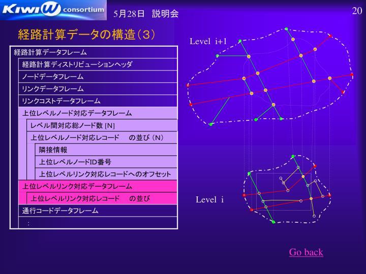 経路計算データの構造(3)