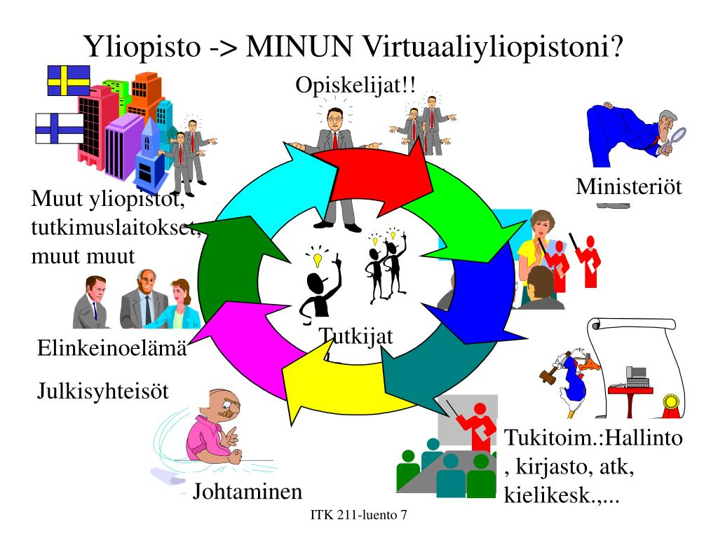 Yliopisto -> MINUN Virtuaaliyliopistoni?