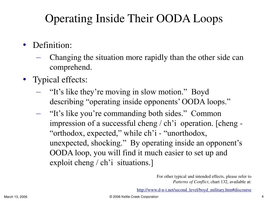 Operating Inside Their OODA Loops