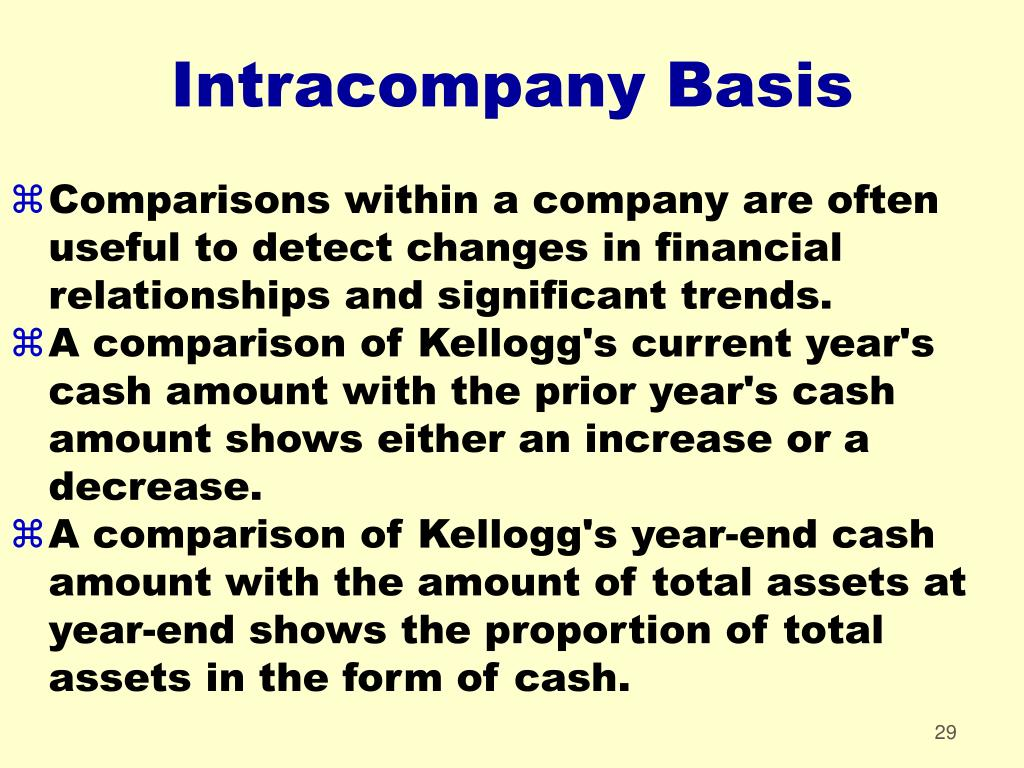 Intracompany Basis