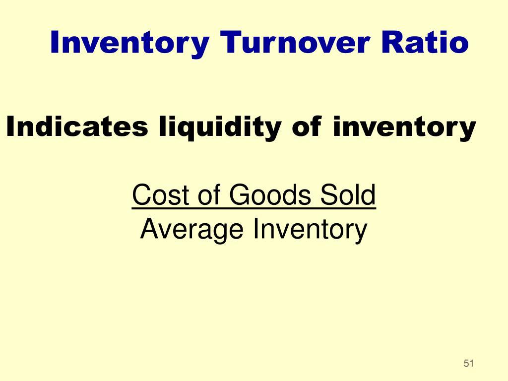 Indicates liquidity of inventory
