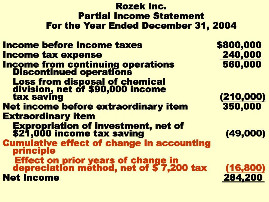 Rozek Inc.