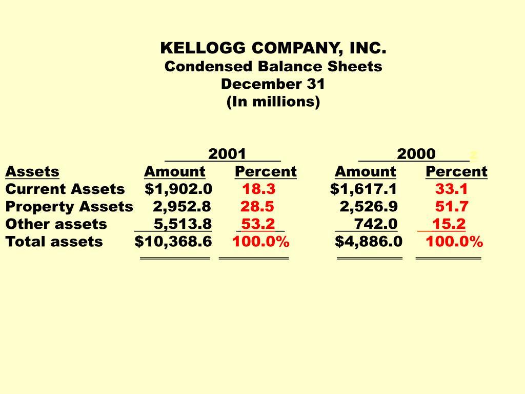 KELLOGG COMPANY, INC.