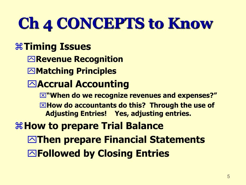 Ch 4 CONCEPTS to Know