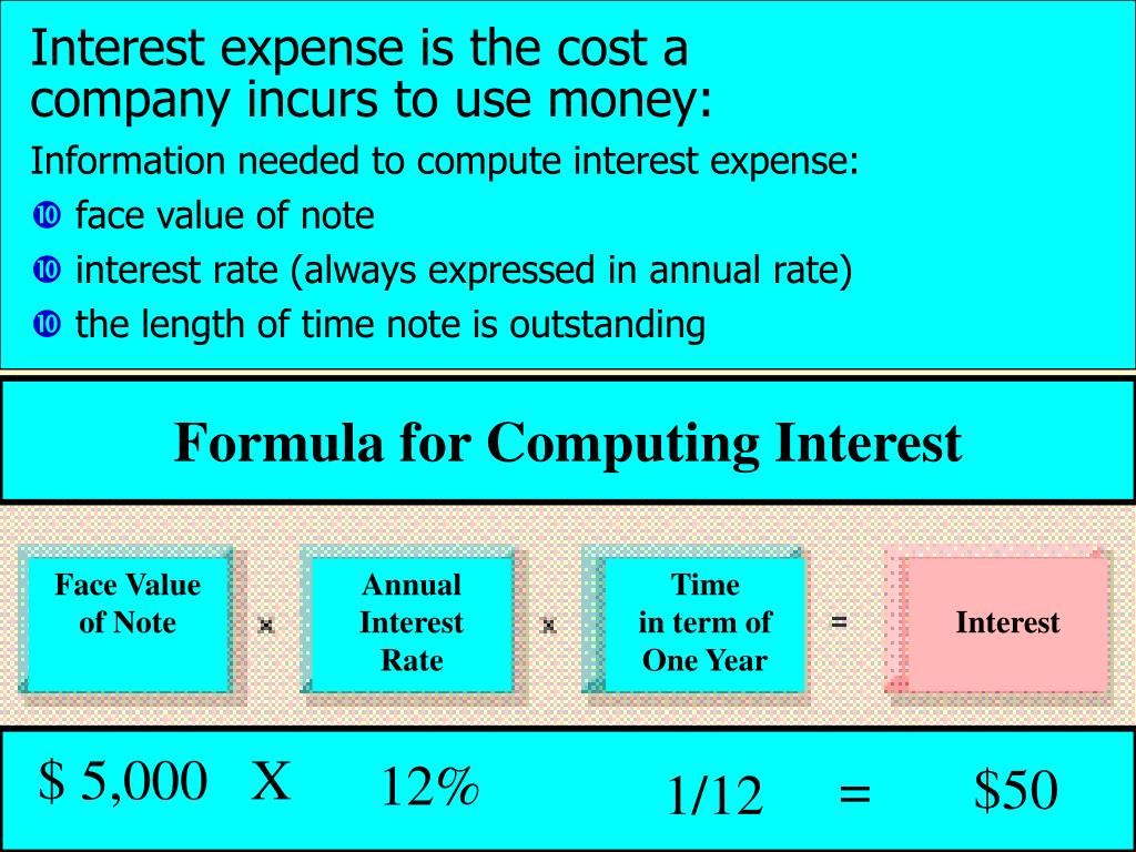 Formula for Computing Interest