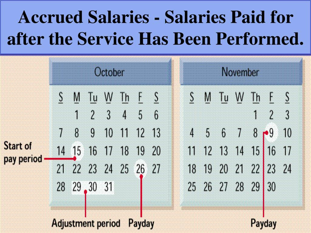 Accrued Salaries - Salaries Paid for after the Service Has Been Performed.