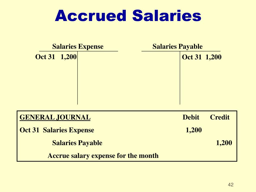 Salaries Expense