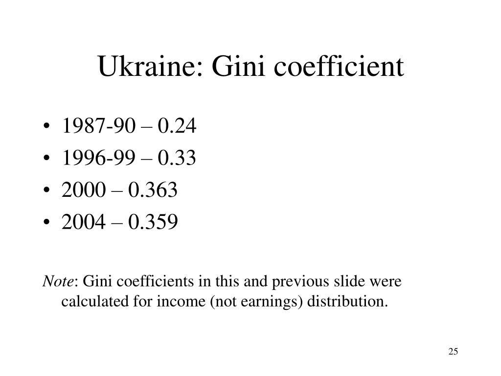 Ukraine: Gini coefficient