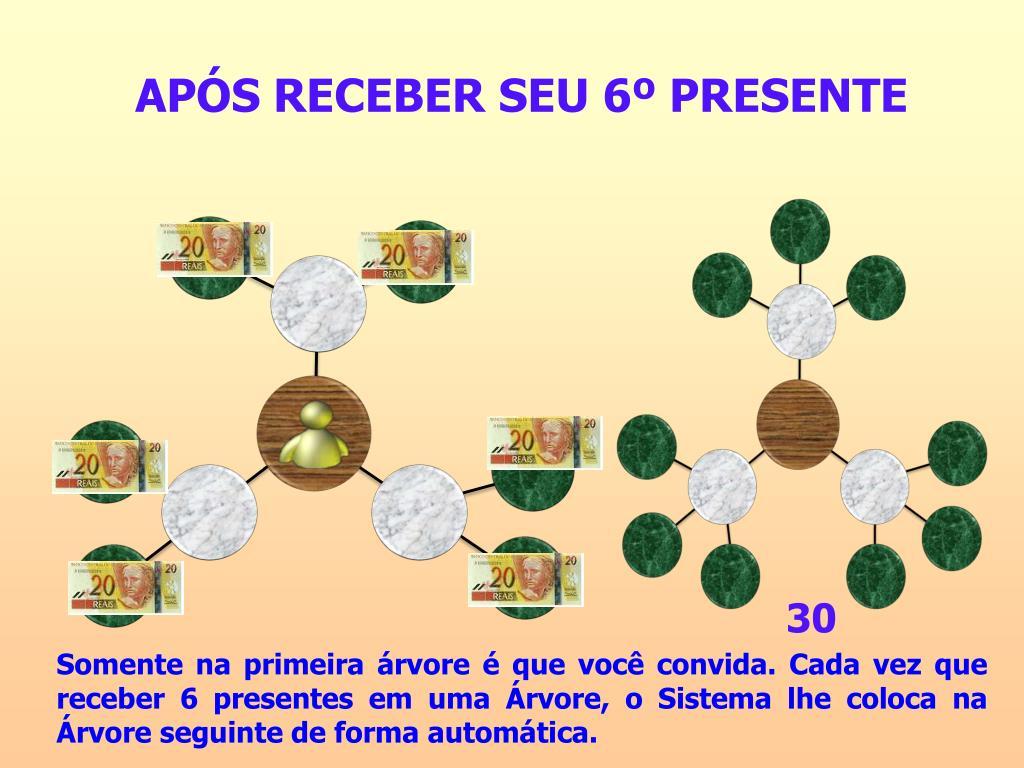 APÓS RECEBER SEU 6º PRESENTE