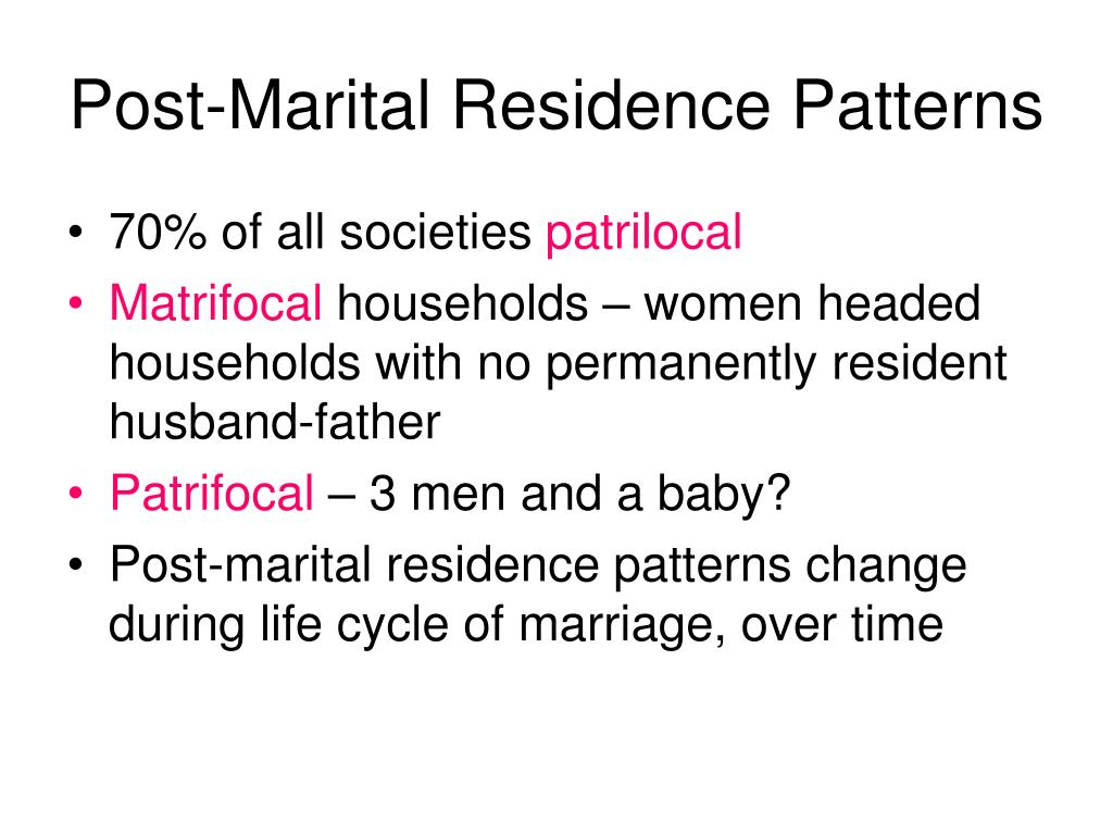 Post-Marital Residence Patterns