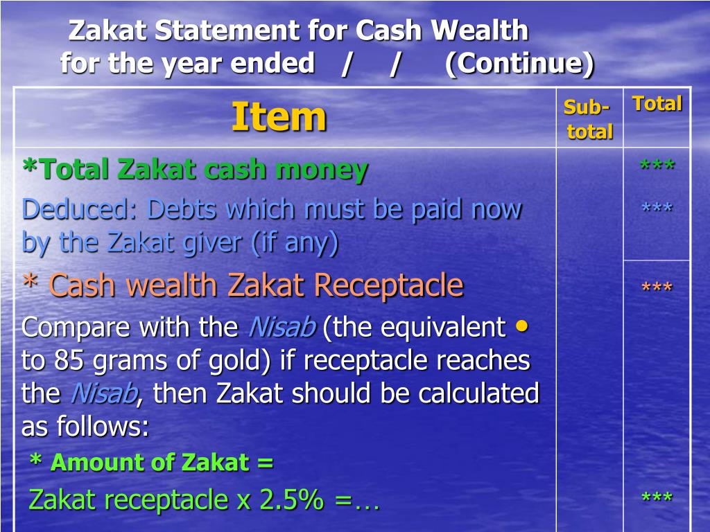 Zakat Statement for Cash Wealth