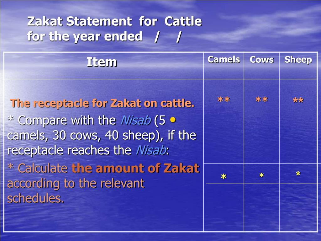 Zakat Statement  for  Cattle