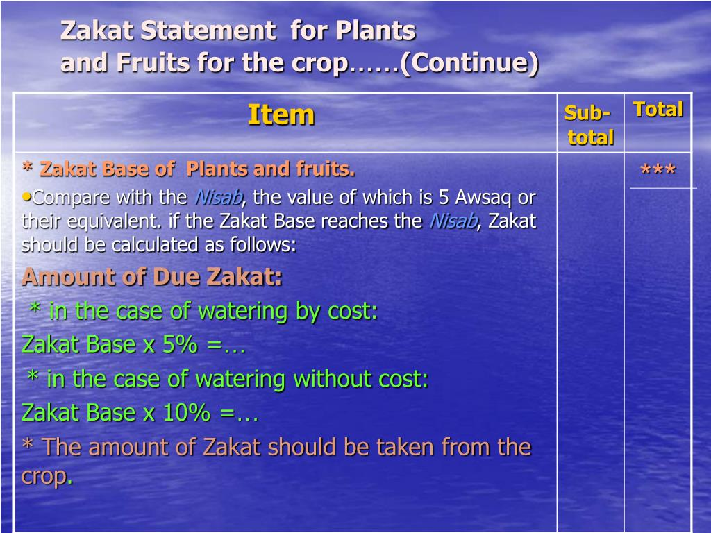 Zakat Statement  for Plants