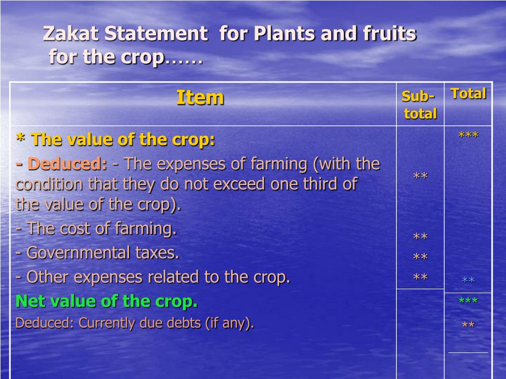 Zakat Statement  for Plants and fruits