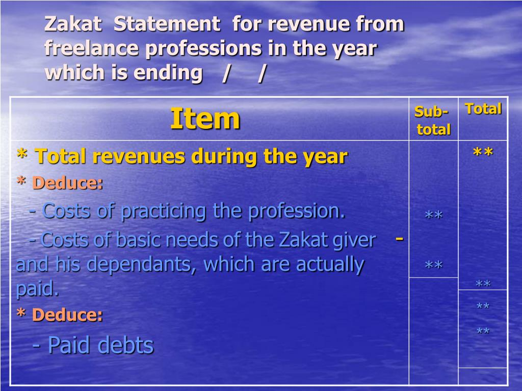 Zakat  Statement  for revenue from freelance professions in the year