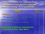 zakat statement for revenue from investment fixed assets in the year which is ending continue