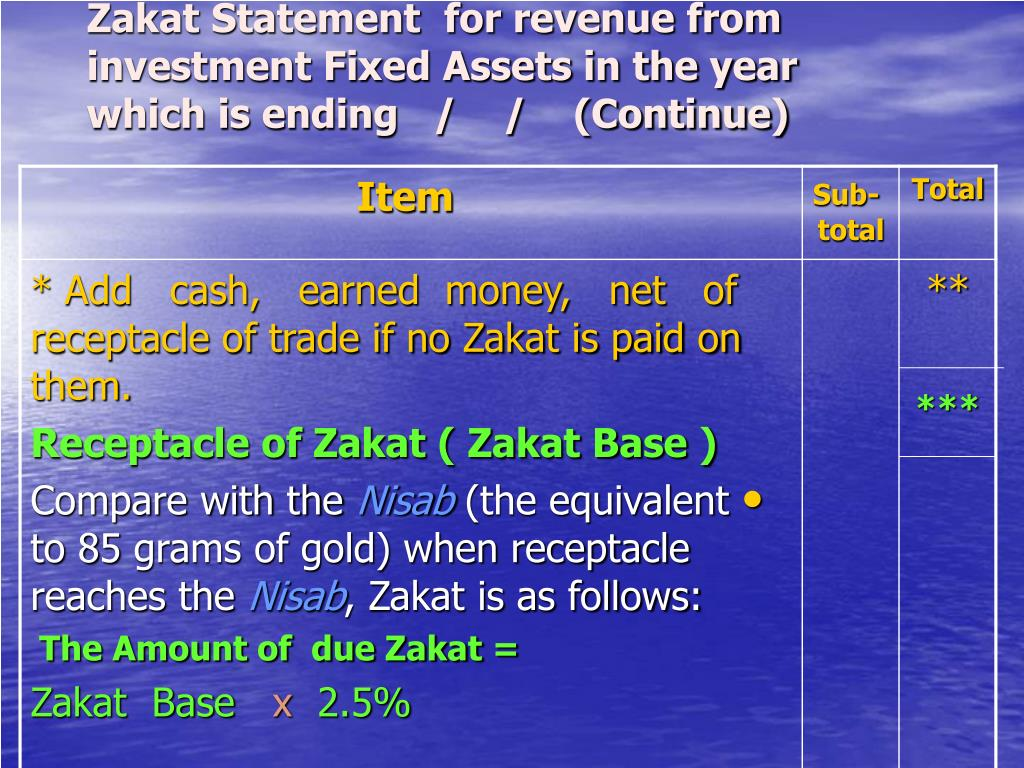 Zakat Statement  for revenue from investment Fixed Assets in the year