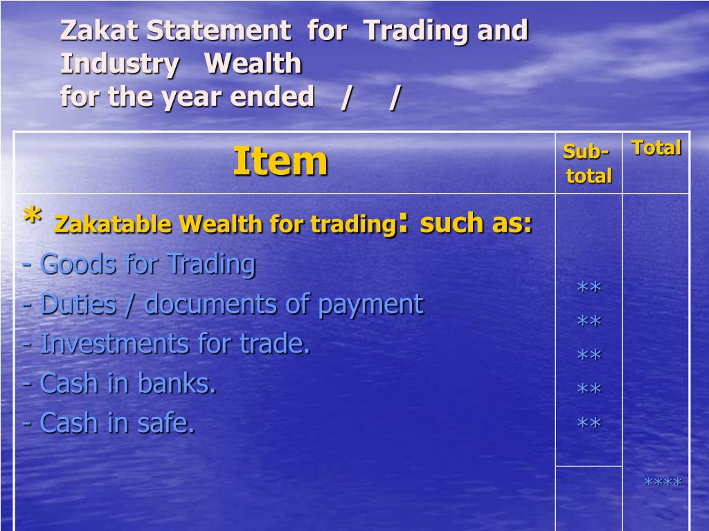 Zakat Statement  for  Trading and Industry   Wealth