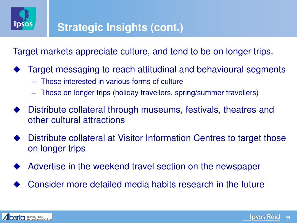 Strategic Insights (cont.)