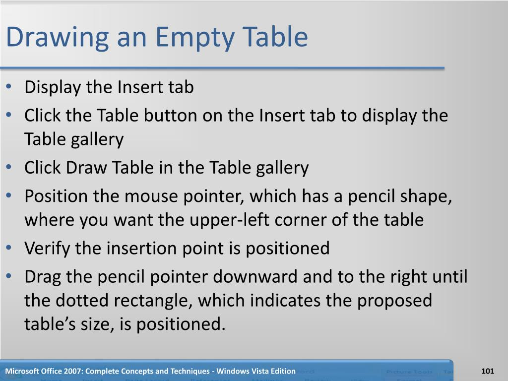 Drawing an Empty Table