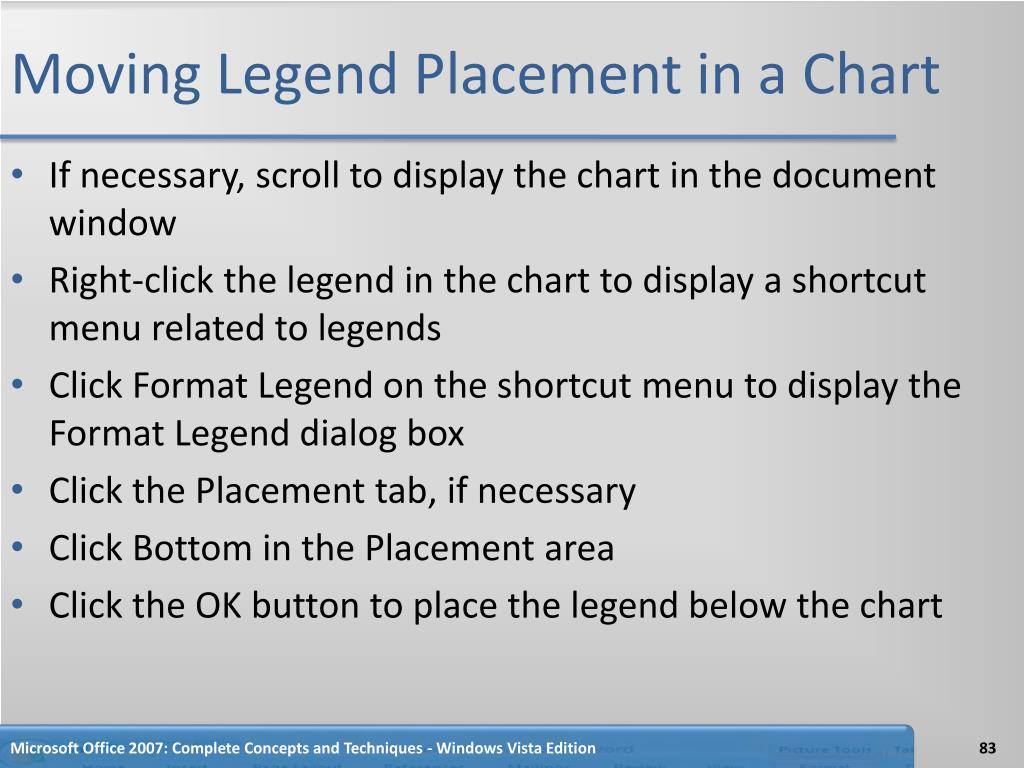 Moving Legend Placement in a Chart