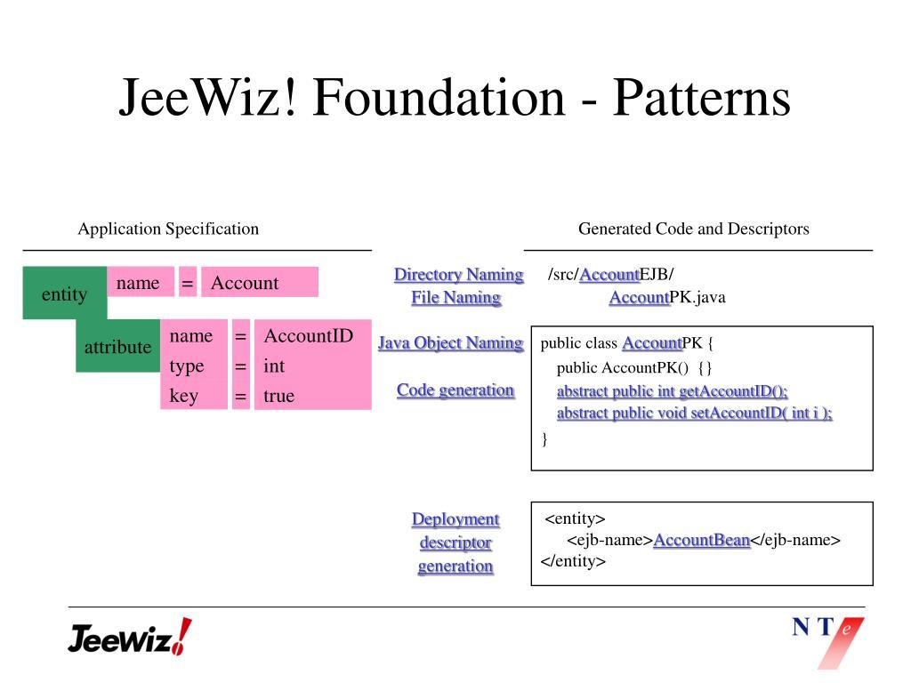 JeeWiz! Foundation - Patterns