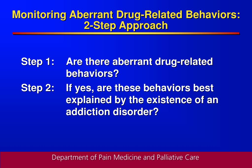 Monitoring Aberrant Drug-Related Behaviors:
