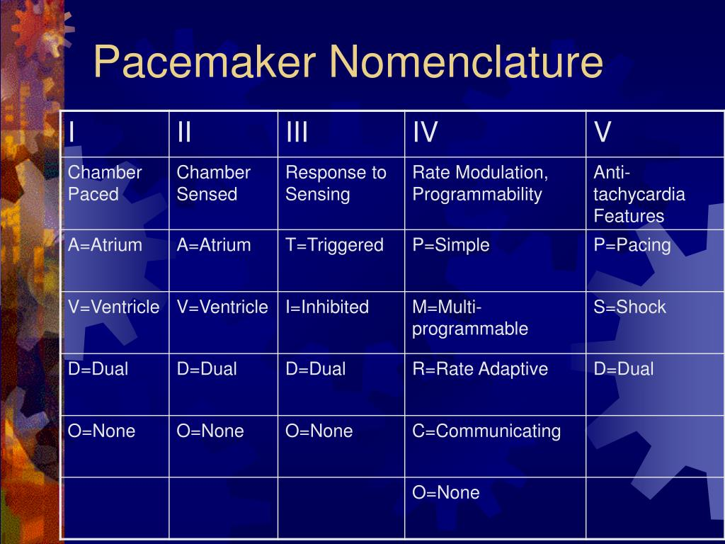 Pacemaker Nomenclature