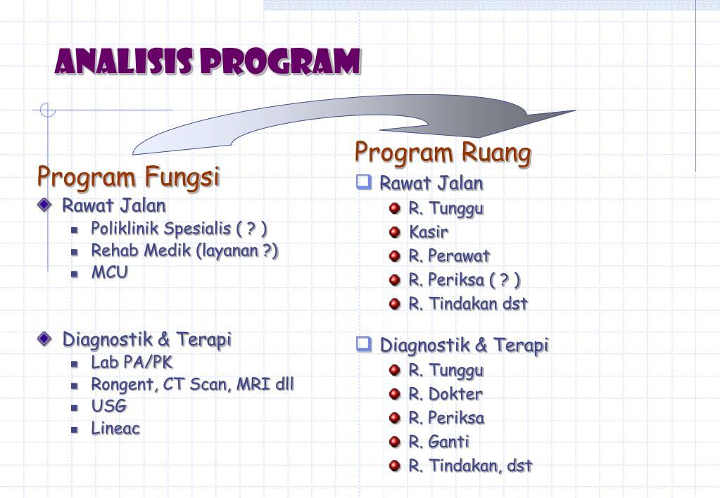 Analisis Program