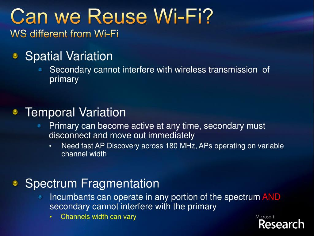 Can we Reuse Wi-Fi?