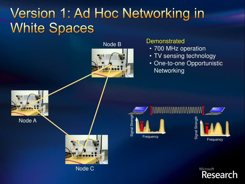 Version 1: Ad Hoc Networking in White Spaces