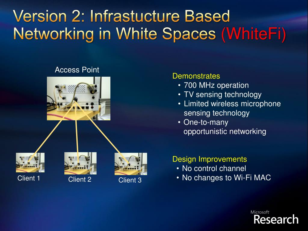 Version 2: Infrastucture Based Networking in White Spaces