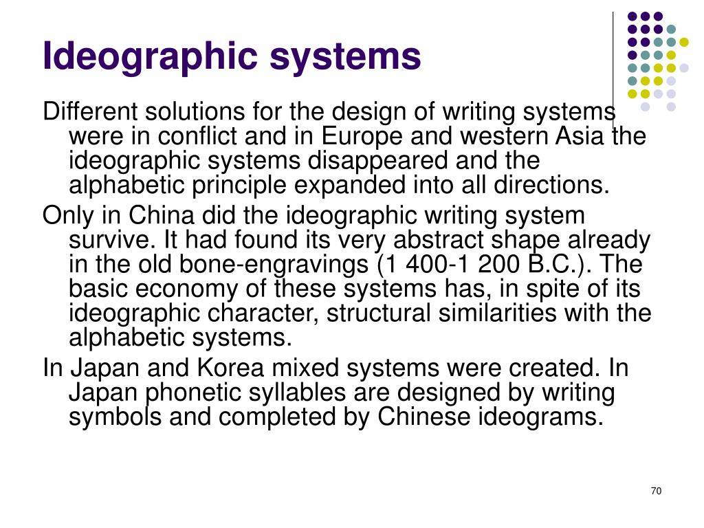 Ideographic systems