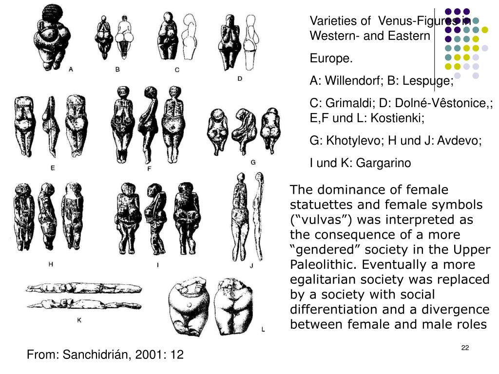 Varieties of  Venus-Figures in Western- and Eastern