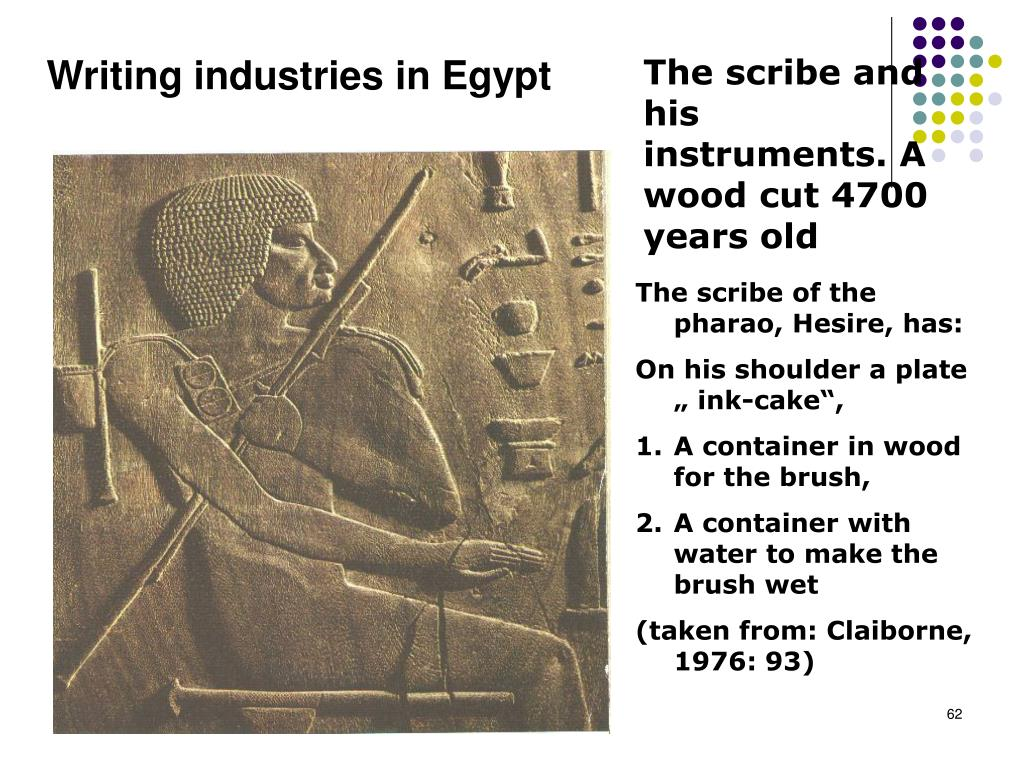 Writing industries in Egypt