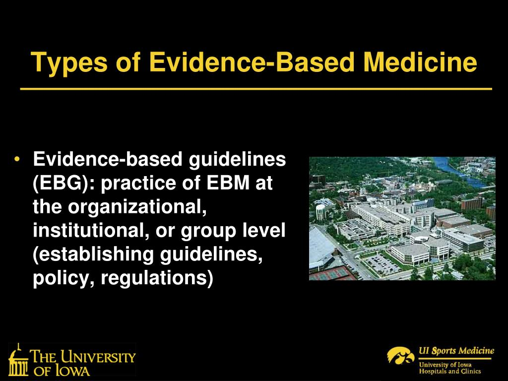 Types of Evidence-Based Medicine