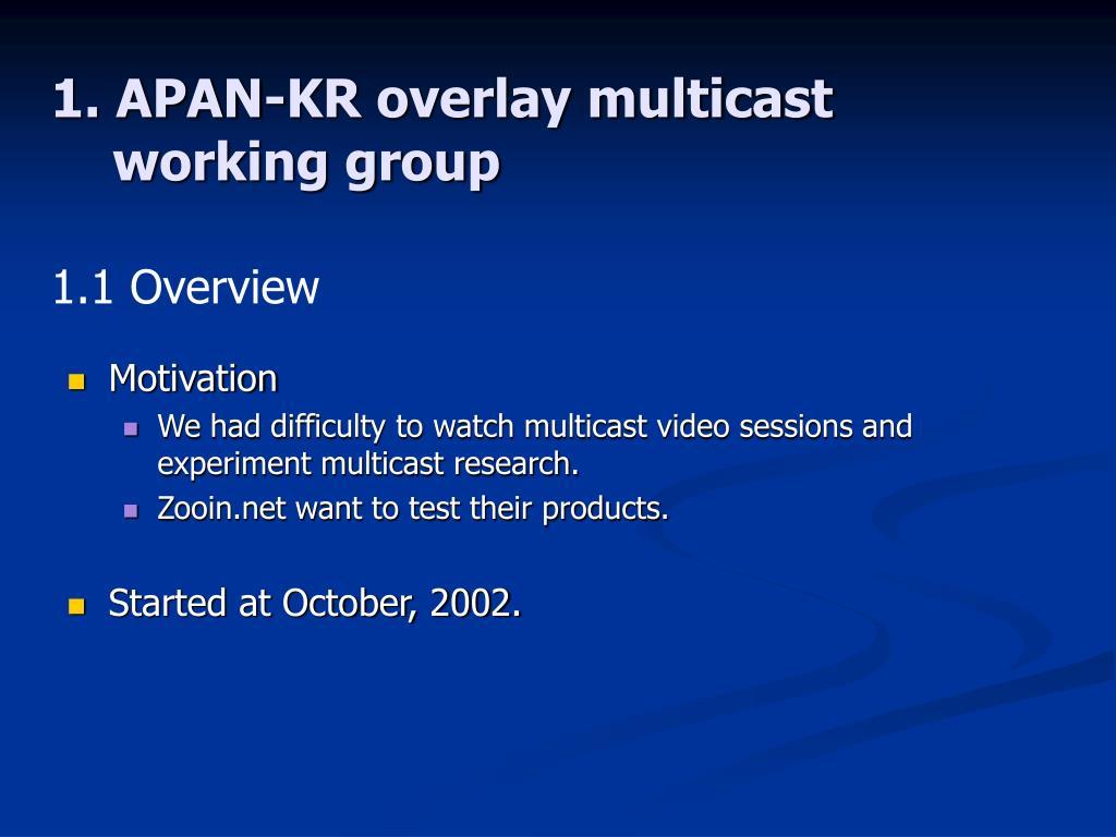 1. APAN-KR overlay multicast