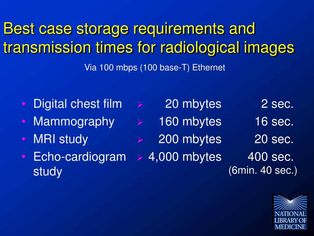 Best case storage requirements and transmission times for radiological images