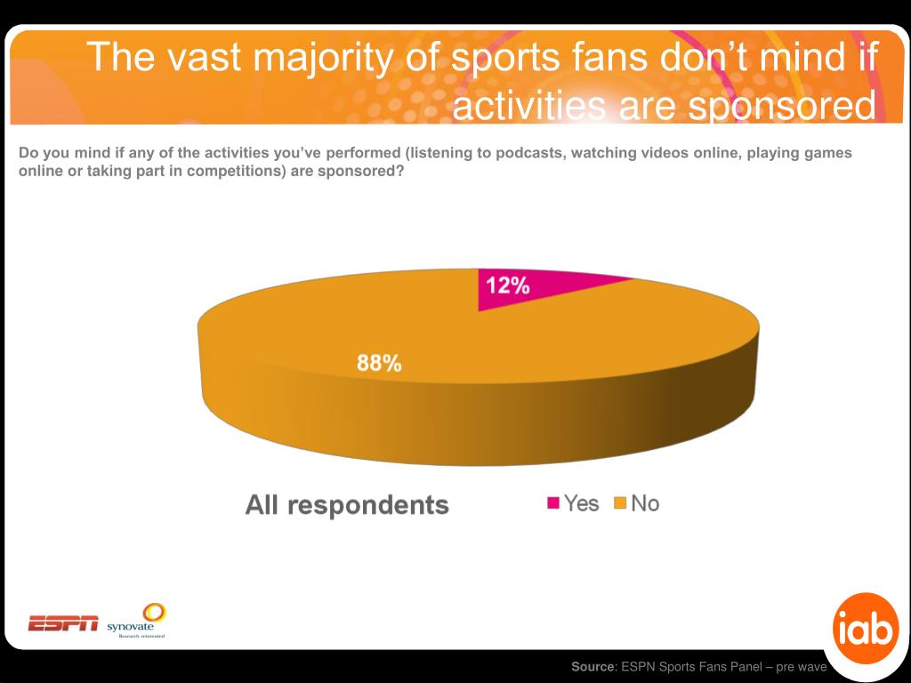 The vast majority of sports fans don't mind if activities are sponsored