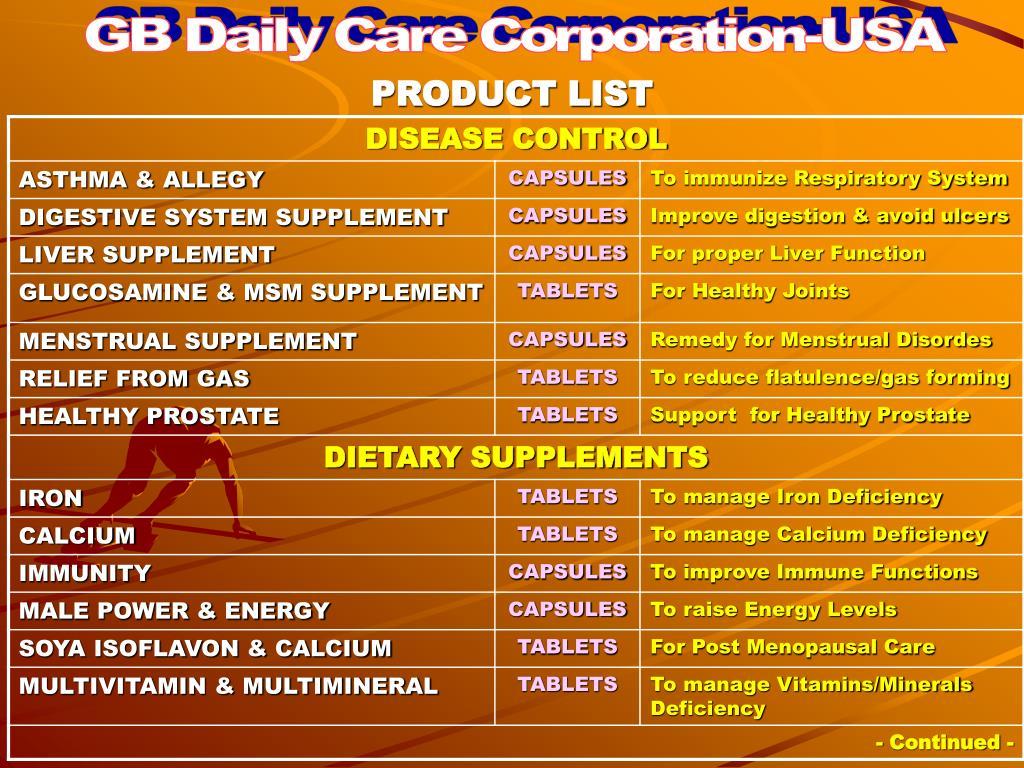 GB Daily Care Corporation-USA