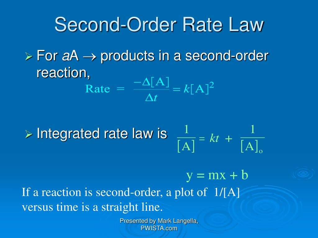Second-Order Rate Law