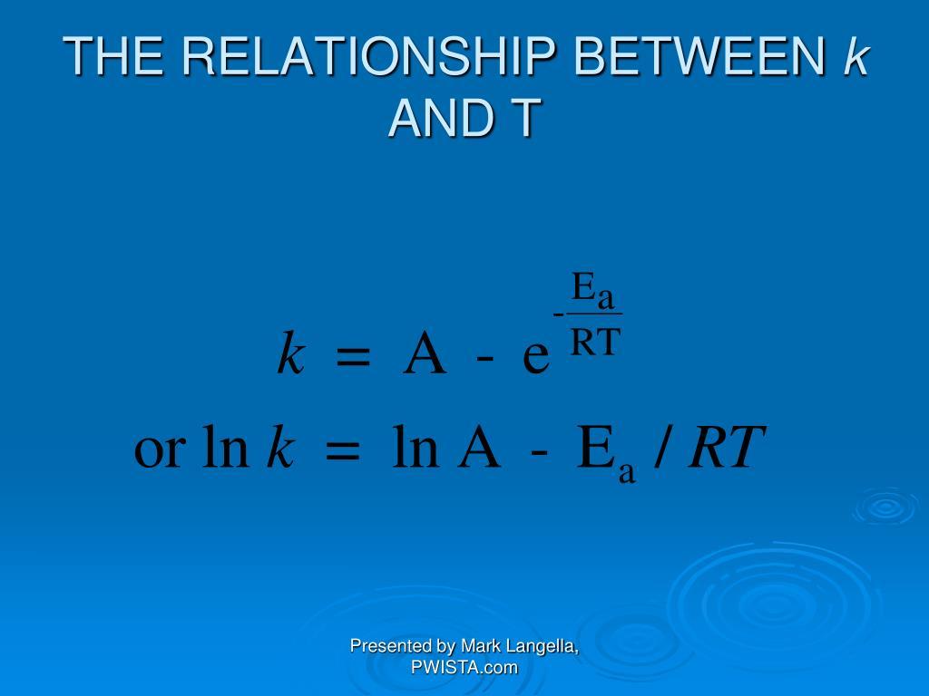 THE RELATIONSHIP BETWEEN