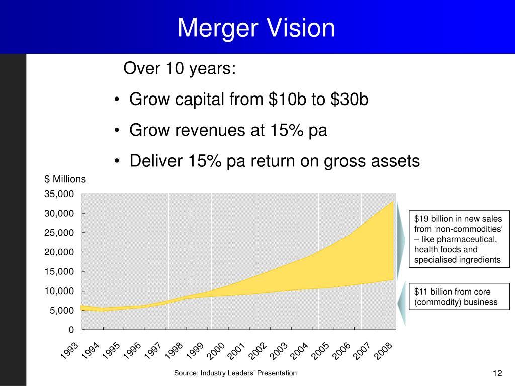 Merger Vision