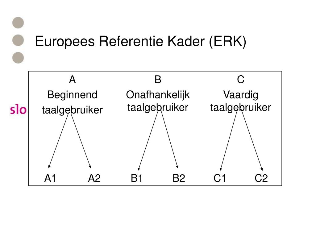 Europees Referentie Kader (ERK)